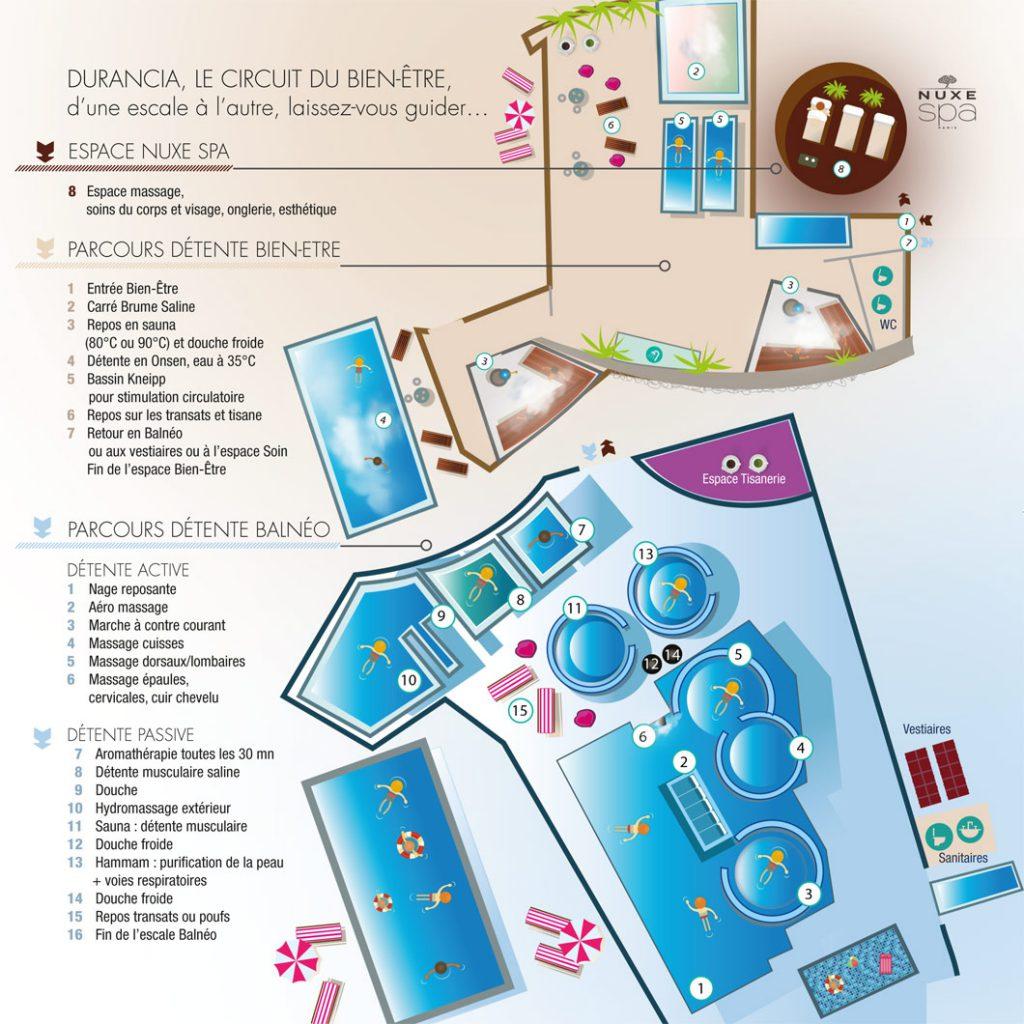 Durancia-Circuit-Bien-Etre